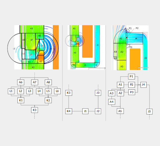 Aufmacherbild zur Aufgabenstellung Modellierung eines Hub-Haft-Aktors