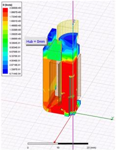 Modellierung eines Hubmagneten
